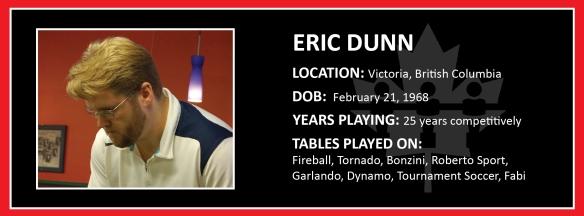 Profile - Dunn 2014
