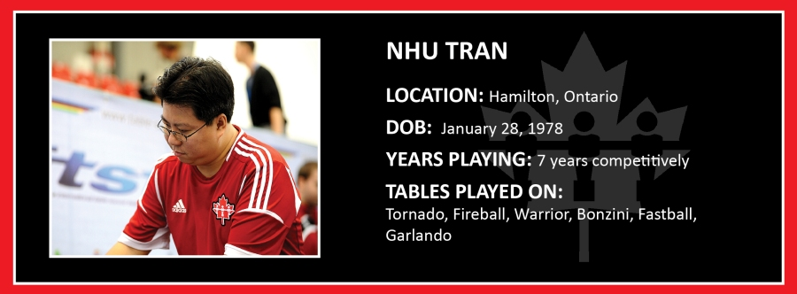 Profile - Tran 2014